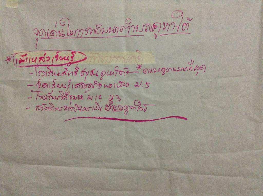 คำอธิบายภาพ : IMG_2906-16