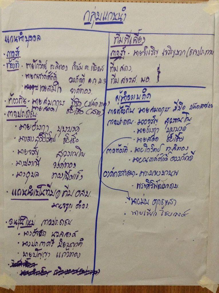 คำอธิบายภาพ : IMG_2906-21
