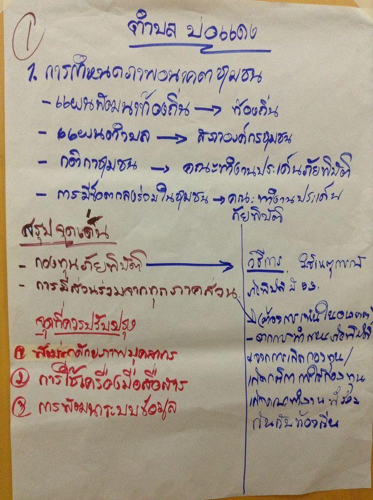 คำอธิบายภาพ : IMG_2906-47